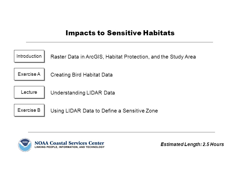 Coastal Applications Using ArcGIS Impacts To Sensitive Habitats3-22 Exercise A: Creating Bird Habitat Data 8.