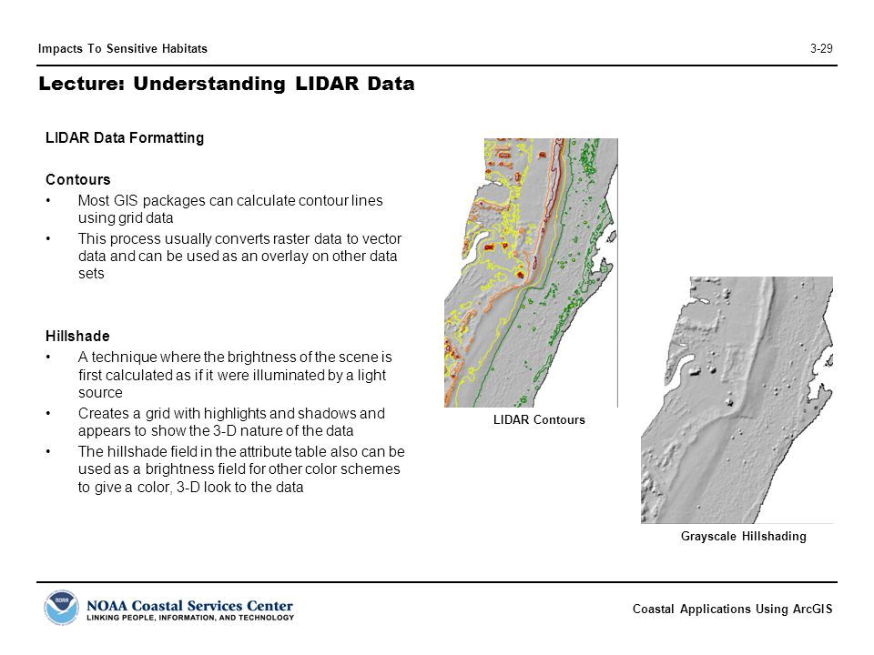 Coastal Applications Using ArcGIS Impacts To Sensitive Habitats3-29 Lecture: Understanding LIDAR Data LIDAR Data Formatting Contours Most GIS packages