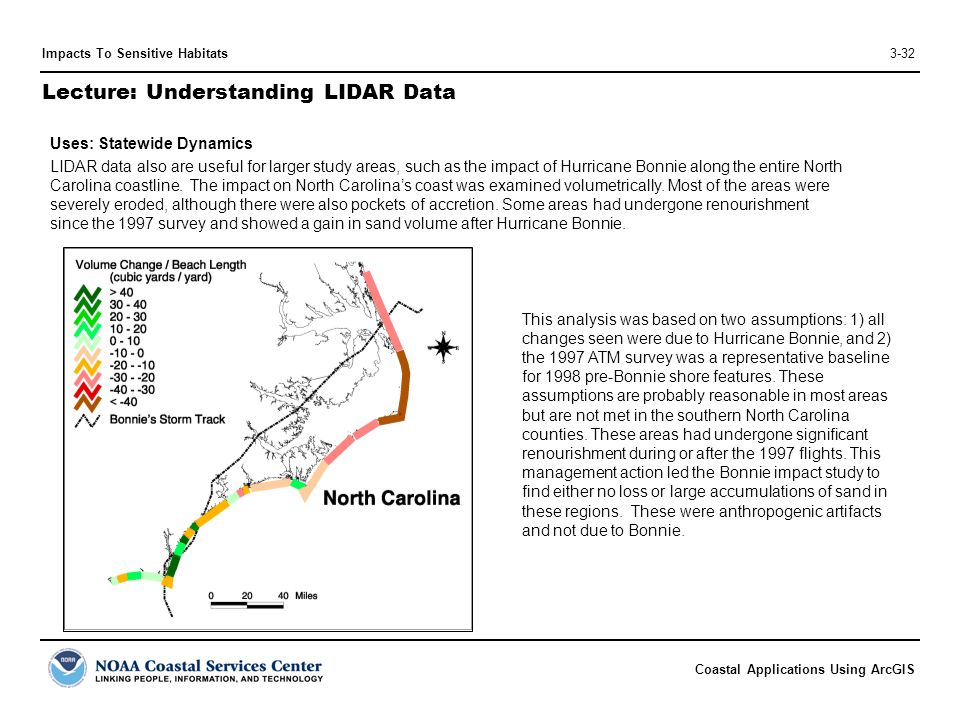 Coastal Applications Using ArcGIS Impacts To Sensitive Habitats3-32 Lecture: Understanding LIDAR Data Uses: Statewide Dynamics LIDAR data also are use