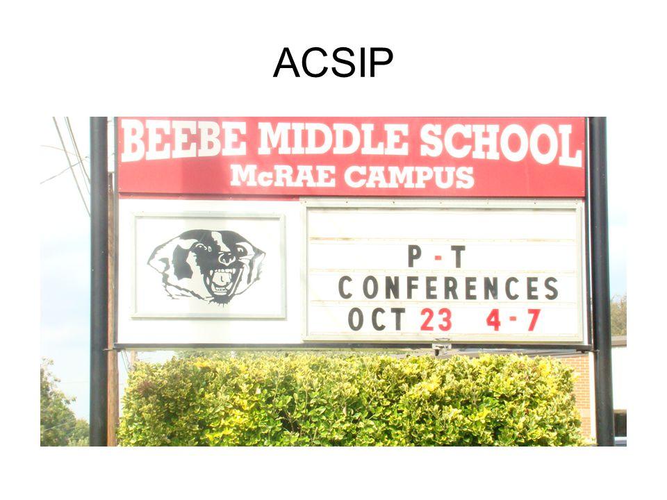 ACSIP
