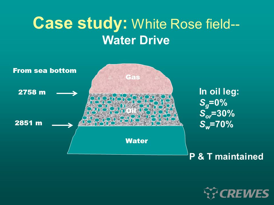 From sea bottom 2758 m 2851 m Gas Oil Water Case study: White Rose field-- Water Drive In oil leg: S g =0% S or =30% S w =70% P & T maintained