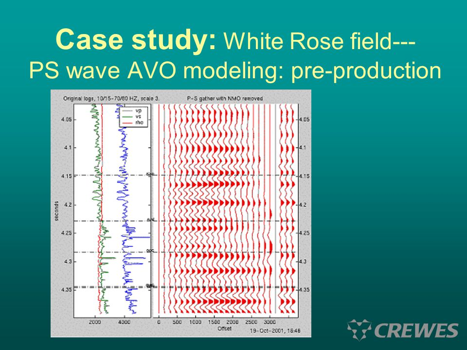 Case study: White Rose field--- PS wave AVO modeling: pre-production