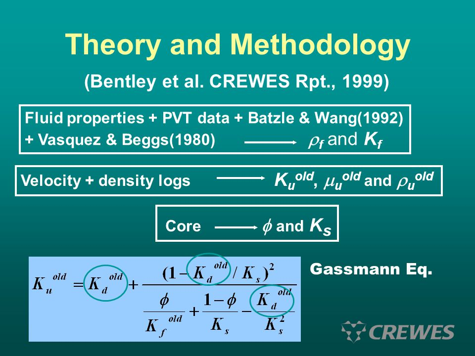 Fluid properties + PVT data + Batzle & Wang(1992) + Vasquez & Beggs(1980)  f and K f Theory and Methodology (Bentley et al. CREWES Rpt., 1999) Veloci