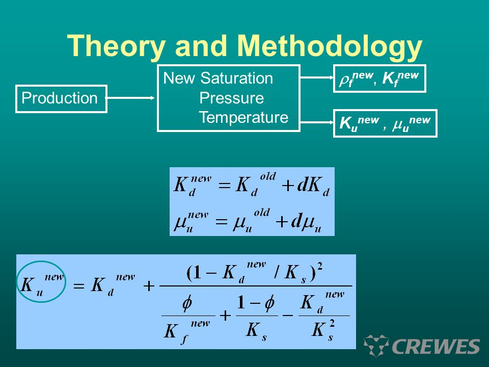 Theory and Methodology Production New Saturation Pressure Temperature  f new, K f new K u new,  u new