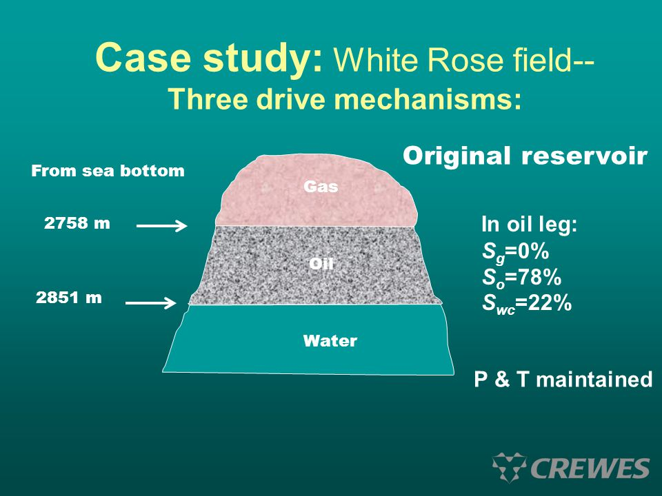 Case study: White Rose field-- Three drive mechanisms: From sea bottom 2758 m 2851 m Gas Oil Water Original reservoir In oil leg: S g =0% S o =78% S w