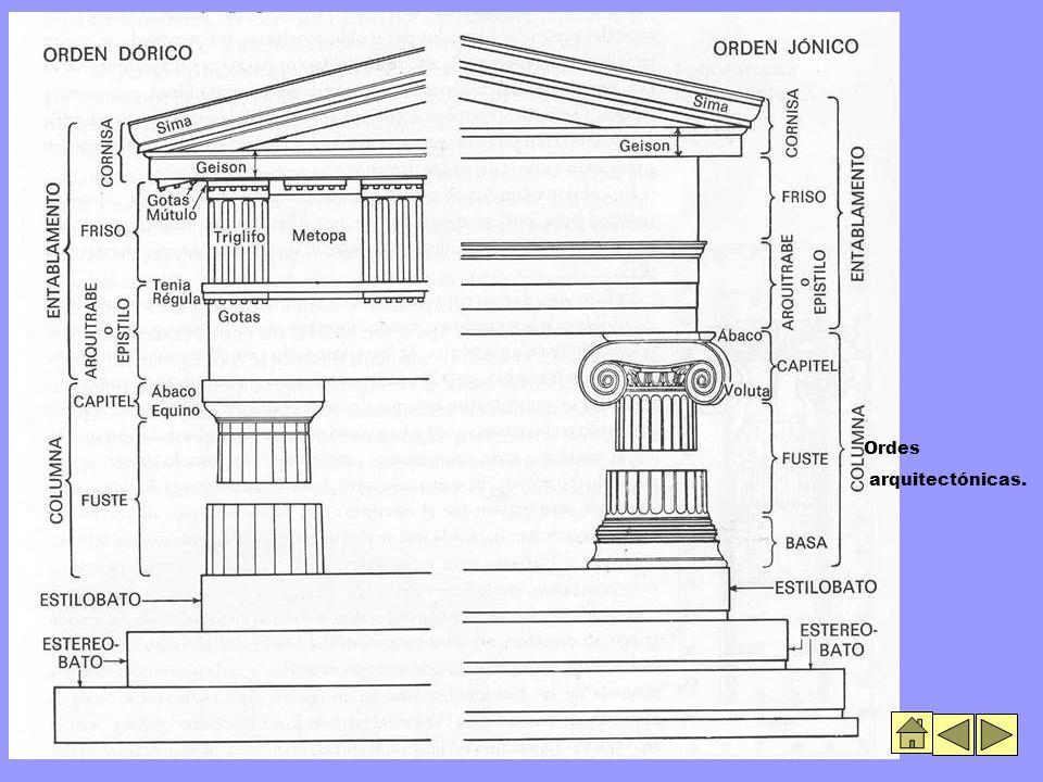 Ordes arquitectónicas.
