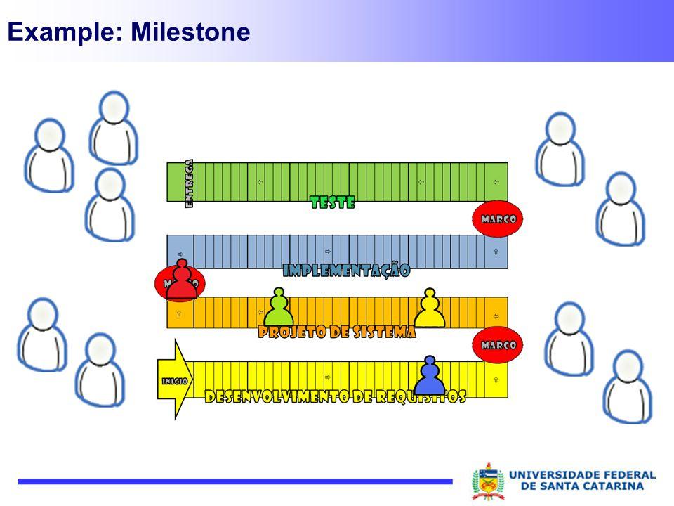 Example: Milestone