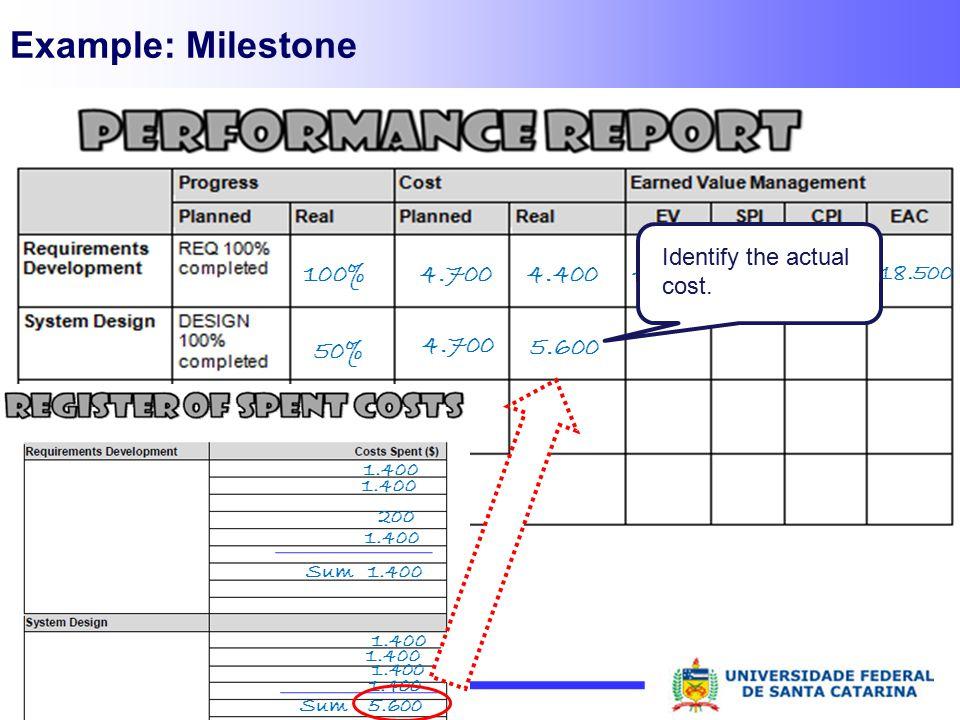 50% Example: Milestone 100% 18.5001,071,004.700 4.4004.700 1.400 Sum 1.400 1.400 Sum 5.600 200 1.400 5.600 Identify the actual cost. 4.700