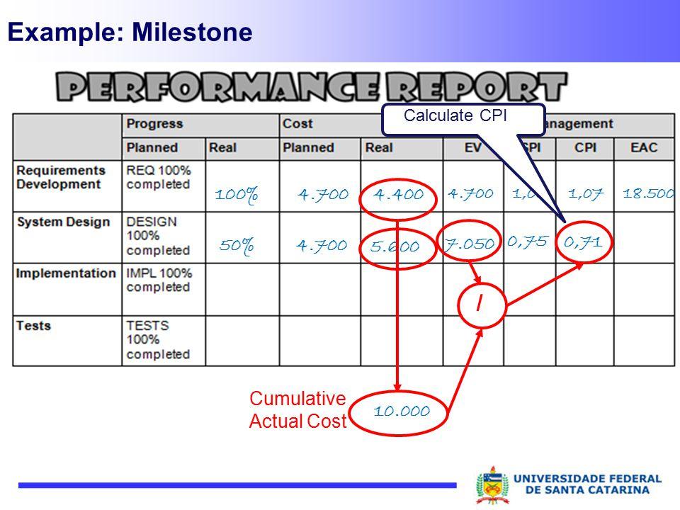 Example: Milestone 100% 18.5001,071,004.700 4.4004.700 50% Calculate CPI 5.600 4.700 / 7.050 Cumulative Actual Cost 10.000 0,75 0,71
