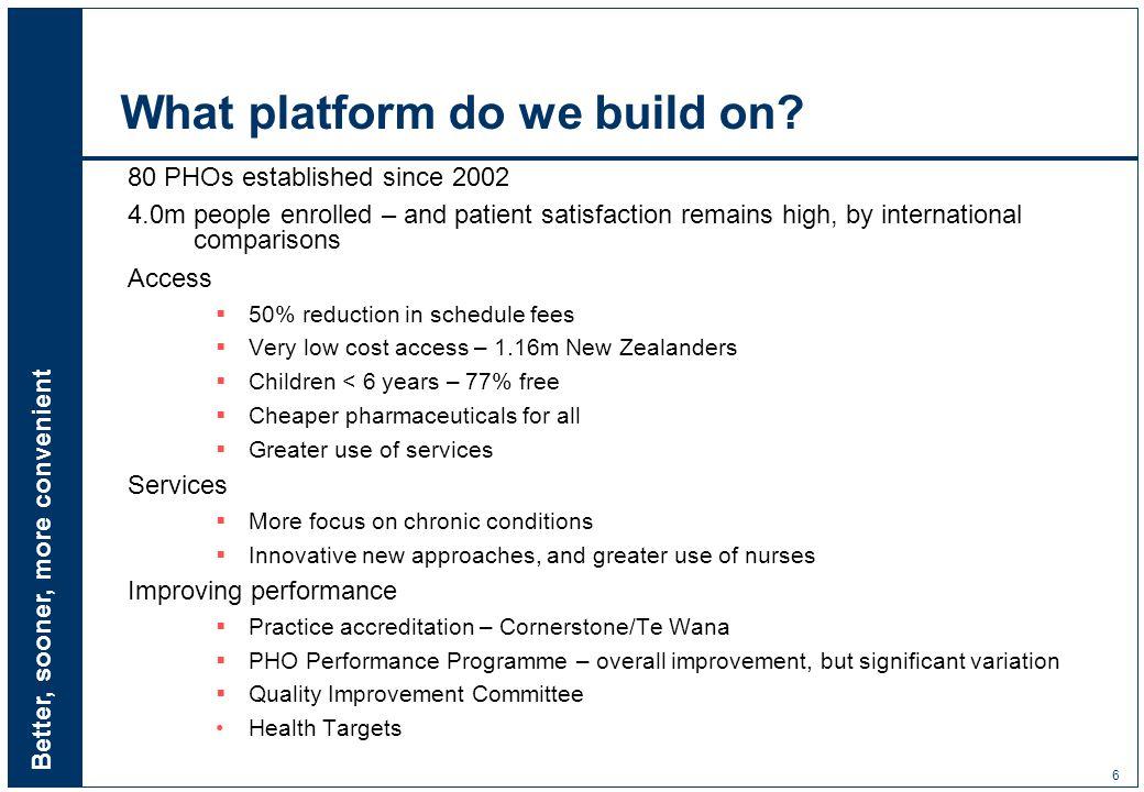 Better, sooner, more convenient 6 What platform do we build on? 80 PHOs established since 2002 4.0m people enrolled – and patient satisfaction remains