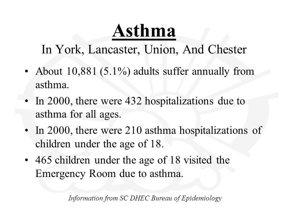 Asthma In York, Lancaster, Union, And Chester About 10,881 (5.1%) adults suffer annually from asthma.