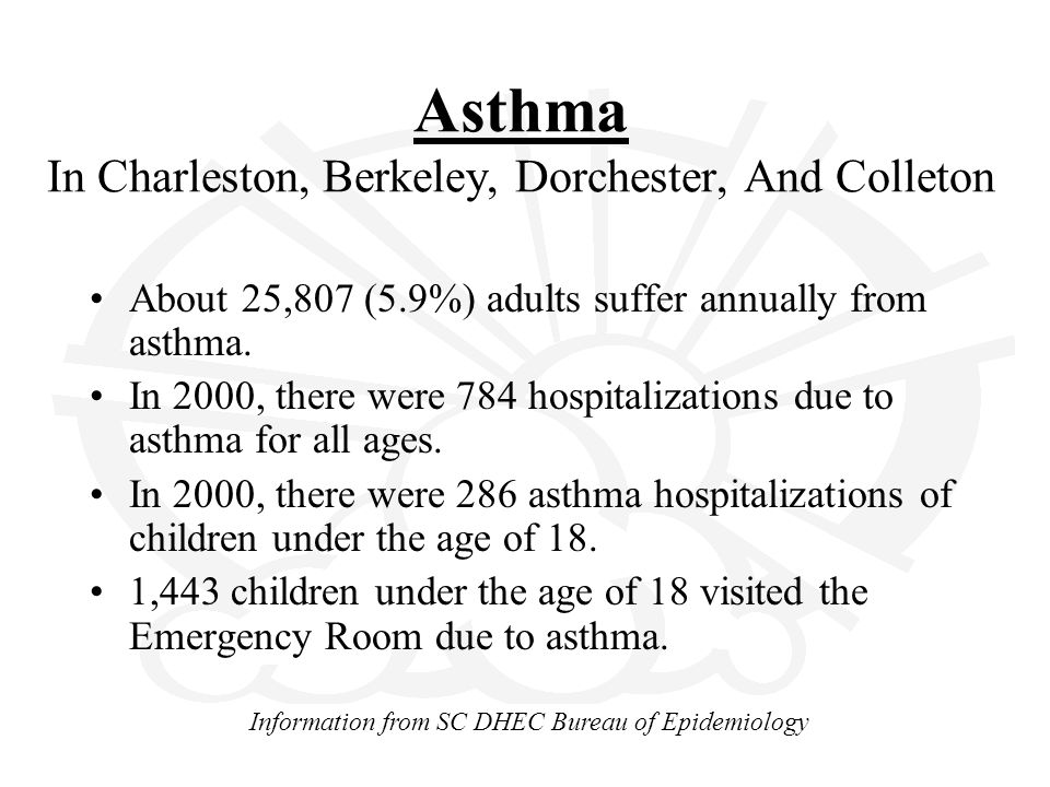Asthma In Charleston, Berkeley, Dorchester, And Colleton About 25,807 (5.9%) adults suffer annually from asthma. In 2000, there were 784 hospitalizati