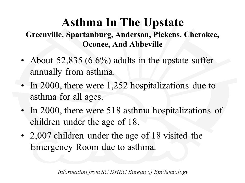 Asthma In The Upstate Greenville, Spartanburg, Anderson, Pickens, Cherokee, Oconee, And Abbeville About 52,835 (6.6%) adults in the upstate suffer ann