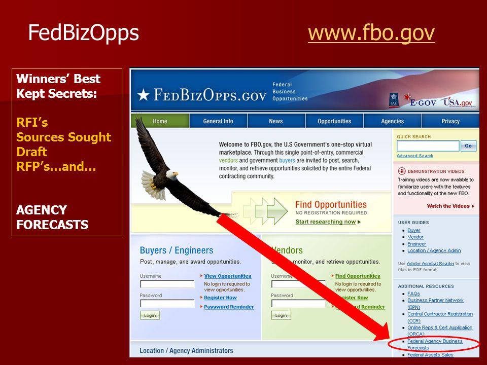 FedBizOpps www.fbo.govwww.fbo.gov Winners' Best Kept Secrets: RFI's Sources Sought Draft RFP's…and… AGENCY FORECASTS