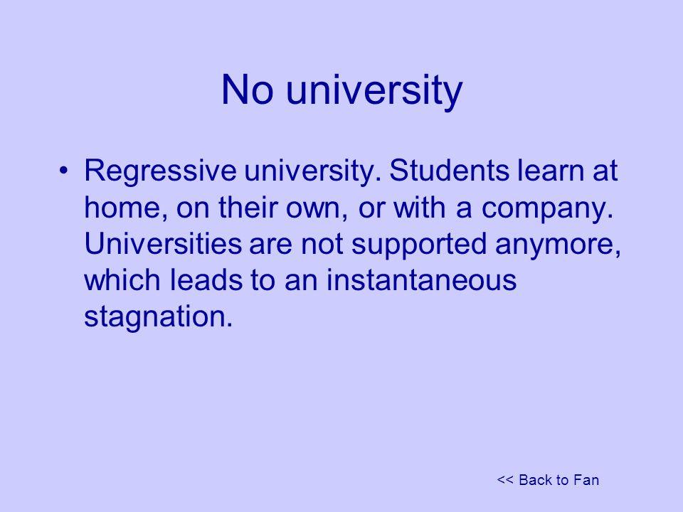 << Back to Fan No university Regressive university.