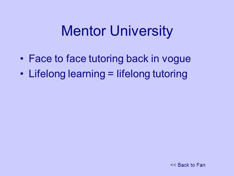 << Back to Fan Mentor University Face to face tutoring back in vogue Lifelong learning = lifelong tutoring