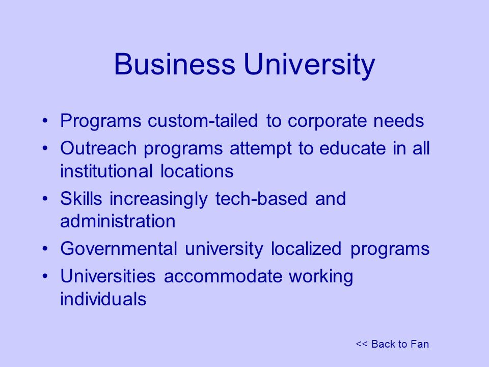 << Back to Fan Business University Programs custom-tailed to corporate needs Outreach programs attempt to educate in all institutional locations Skills increasingly tech-based and administration Governmental university localized programs Universities accommodate working individuals