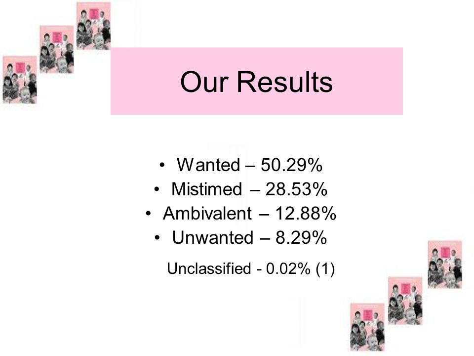 Our Results Wanted – 50.29% Mistimed – 28.53% Ambivalent – 12.88% Unwanted – 8.29% Unclassified - 0.02% (1)