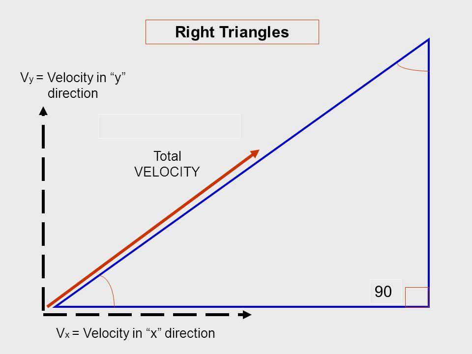 """Right Triangles 90 V x = Velocity in """"x"""" direction V y = Velocity in """"y"""" direction Total VELOCITY"""