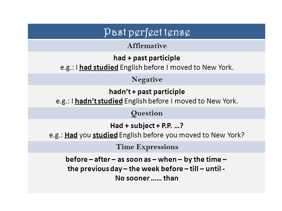 Examples using time expressions for past perfect tense: After : + past perfect + past simple Past simple + + past perfect e.g.: After I had eaten lunch, I had a doze.