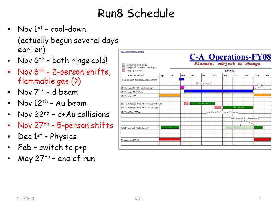 Run8 Schedule Nov 1 st – cool-down (actually begun several days earlier) Nov 6 th – both rings cold.