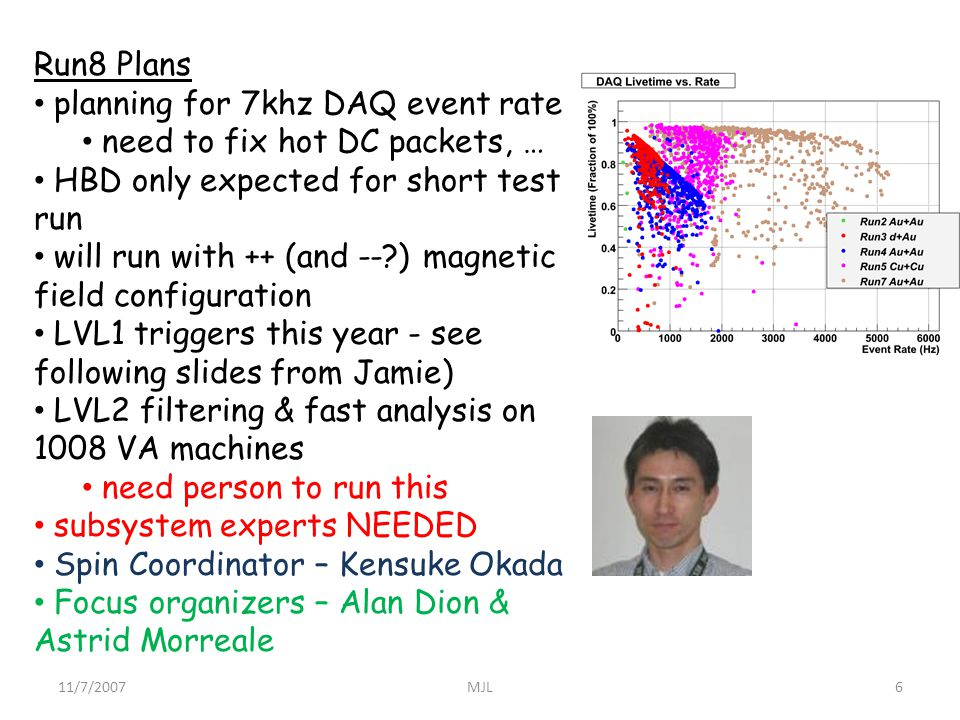 Run8 Plans planning for 7khz DAQ event rate need to fix hot DC packets, … HBD only expected for short test run will run with ++ (and --?) magnetic field configuration LVL1 triggers this year - see following slides from Jamie) LVL2 filtering & fast analysis on 1008 VA machines need person to run this subsystem experts NEEDED Spin Coordinator – Kensuke Okada Focus organizers – Alan Dion & Astrid Morreale 11/7/20076MJL