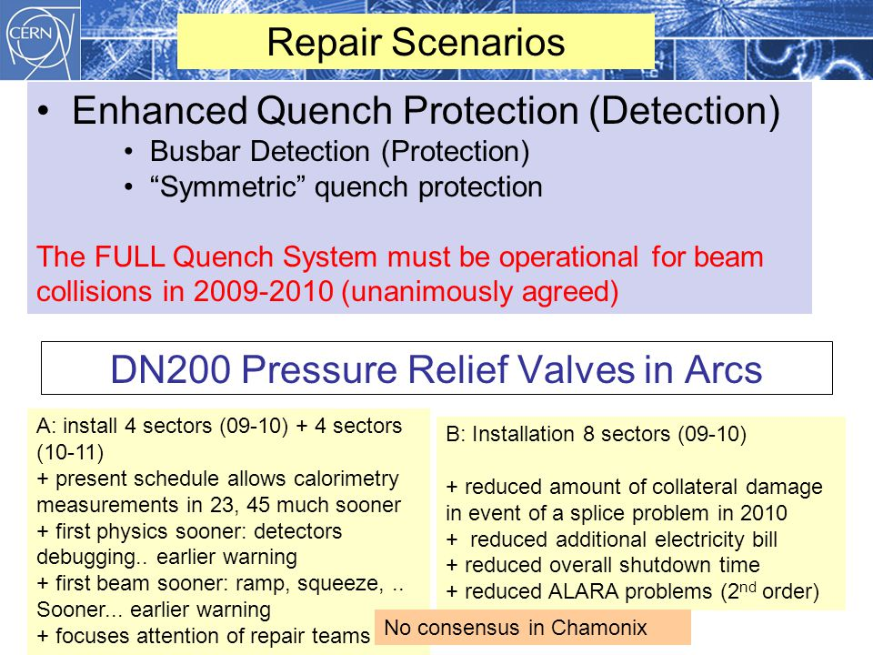 "DN200 Pressure Relief Valves in Arcs December 2008 Repair Scenarios Enhanced Quench Protection (Detection) Busbar Detection (Protection) ""Symmetric"" q"