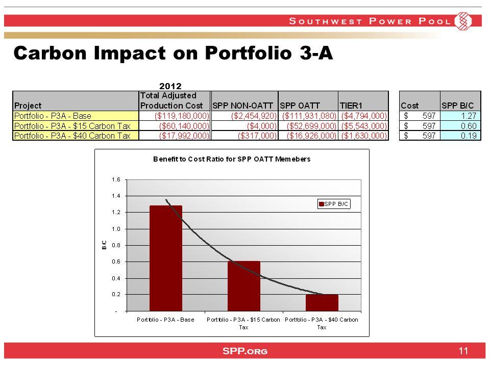 SPP.org 11 Carbon Impact on Portfolio 3-A 2012