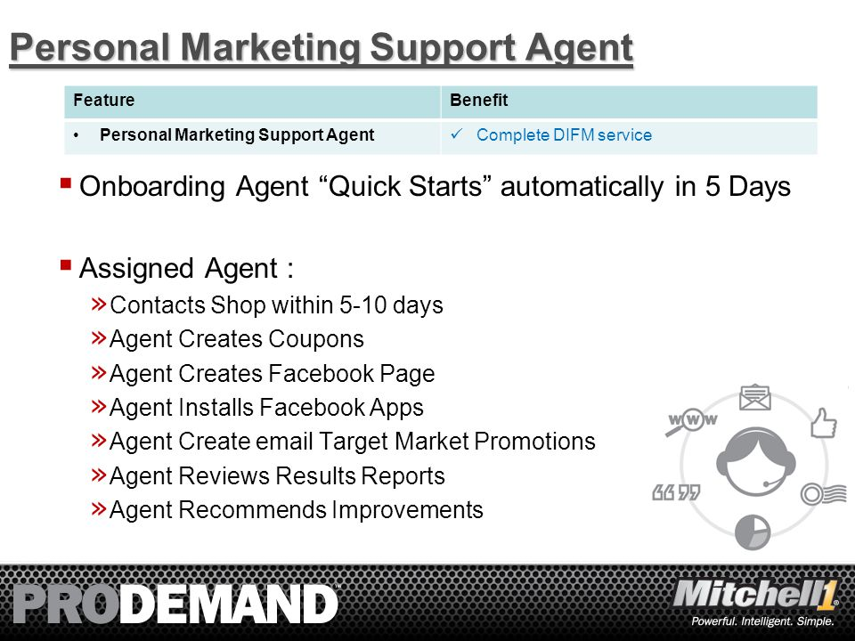 15 Personal Marketing Support Agent  Onboarding Agent Quick Starts automatically in 5 Days  Assigned Agent : » Contacts Shop within 5-10 days » Agent Creates Coupons » Agent Creates Facebook Page » Agent Installs Facebook Apps » Agent Create email Target Market Promotions » Agent Reviews Results Reports » Agent Recommends Improvements FeatureBenefit Personal Marketing Support Agent Complete DIFM service
