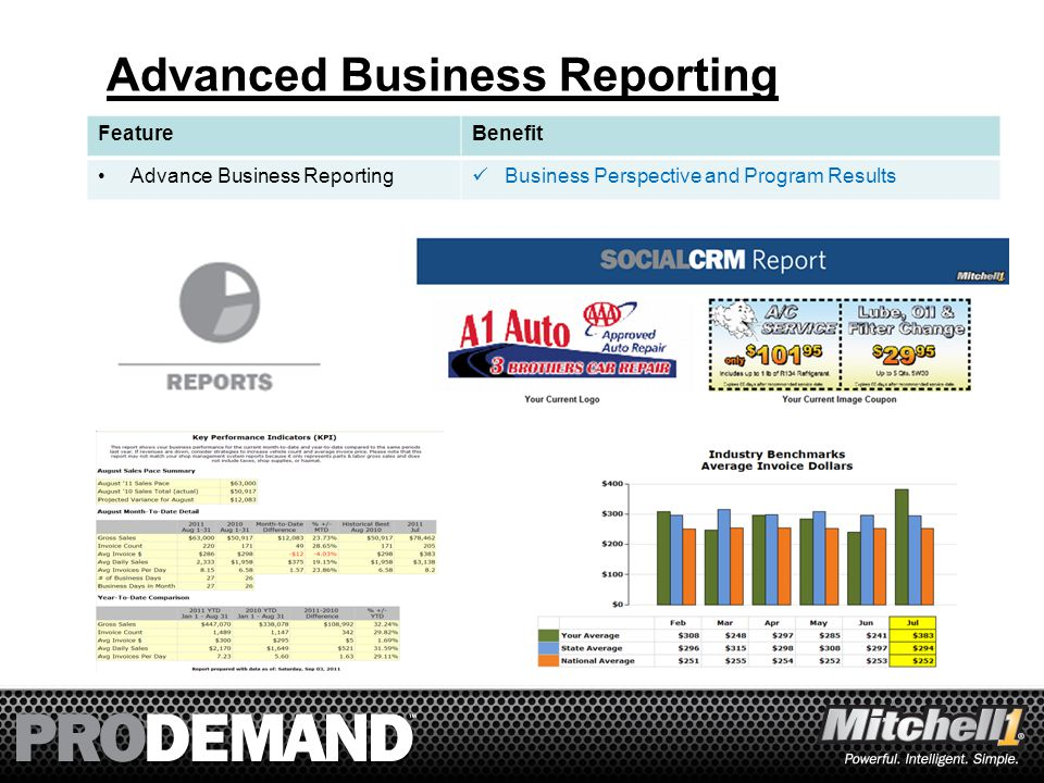 41 Advanced Business Reporting FeatureBenefit Advance Business Reporting Business Perspective and Program Results