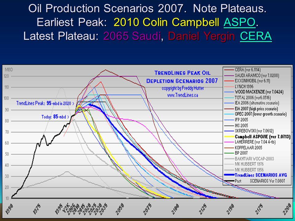 Oil Production Scenarios 2007. Note Plateaus. Earliest Peak: 2010 Colin Campbell ASPO.