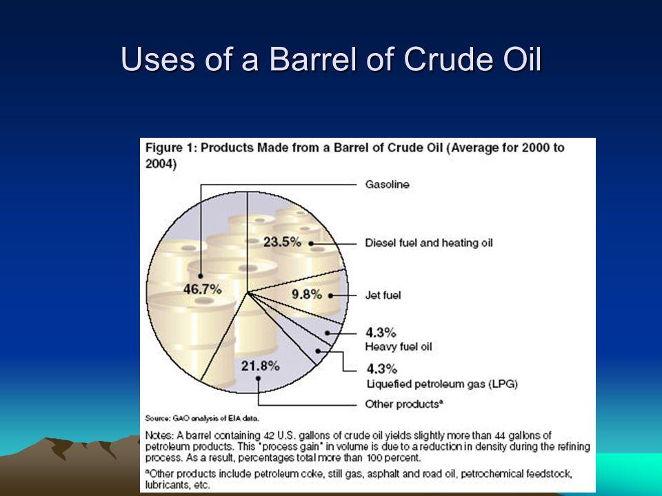 Petroleum Fuel Future US oil production peaked around 1970.