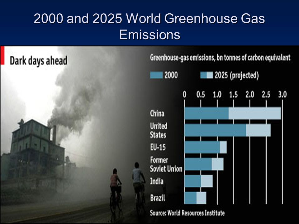 2000 and 2025 World Greenhouse Gas Emissions