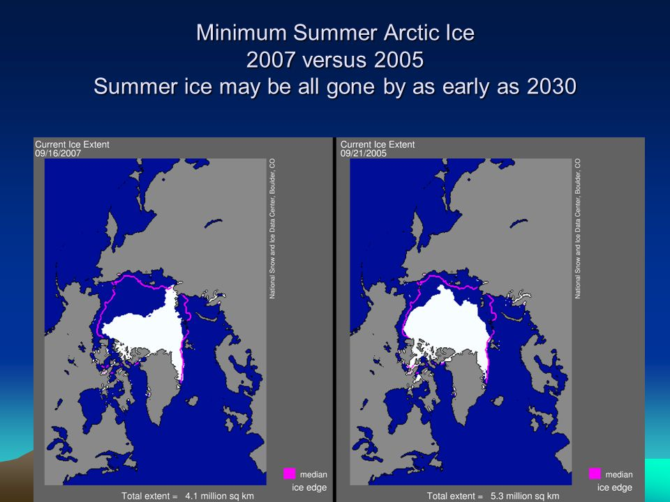Minimum Summer Arctic Ice 2007 versus 2005 Summer ice may be all gone by as early as 2030