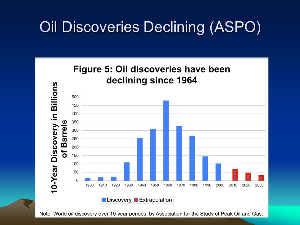 Optimistic 3,000 BBls of oil total resources, 2,000 Bbl left (from USGS).