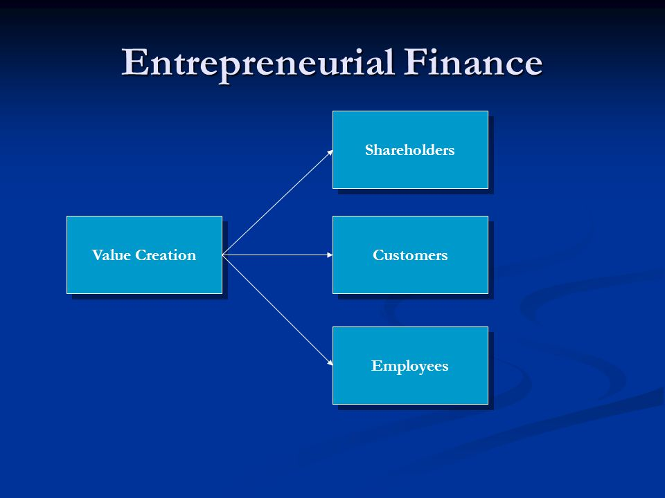 Entrepreneurial Finance Value Creation Shareholders Customers Employees