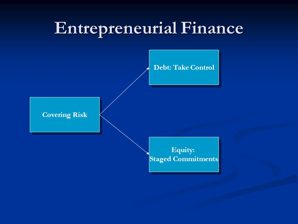 Entrepreneurial Finance Covering Risk Debt: Take Control Equity: Staged Commitments Equity: Staged Commitments