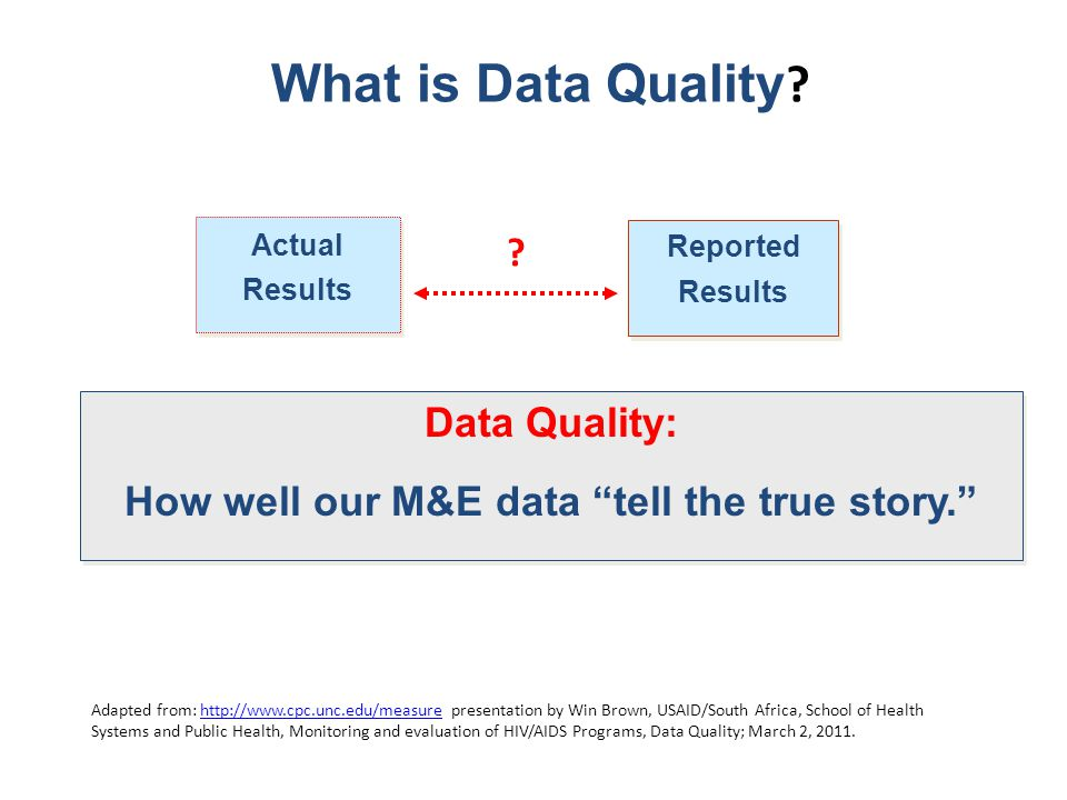 "Data Quality: How well our M&E data ""tell the true story."" Data Quality: How well our M&E data ""tell the true story."" Actual Results Reported Results"