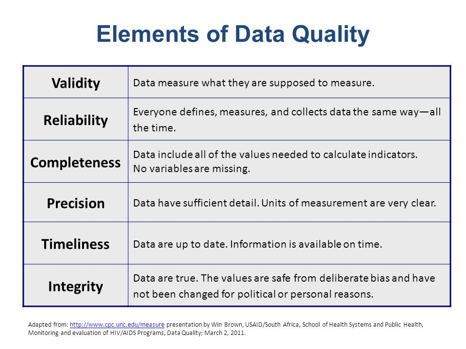 Elements of Data Quality Validity Data measure what they are supposed to measure.