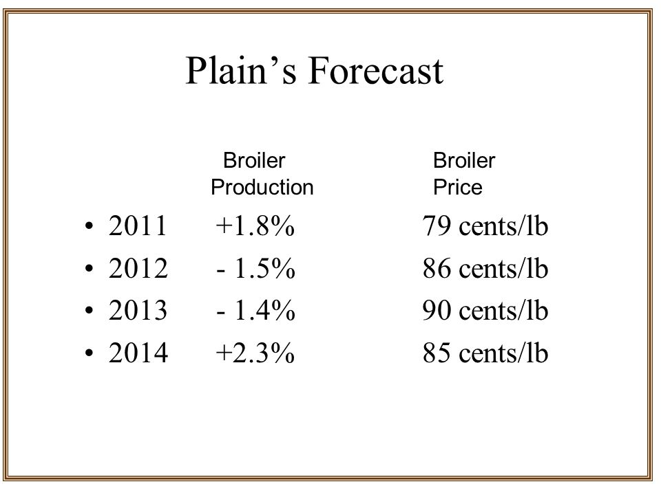 Plain's Forecast 2011+1.8% 79 cents/lb 2012- 1.5% 86 cents/lb 2013- 1.4% 90 cents/lb 2014+2.3% 85 cents/lb Broiler Broiler Production Price