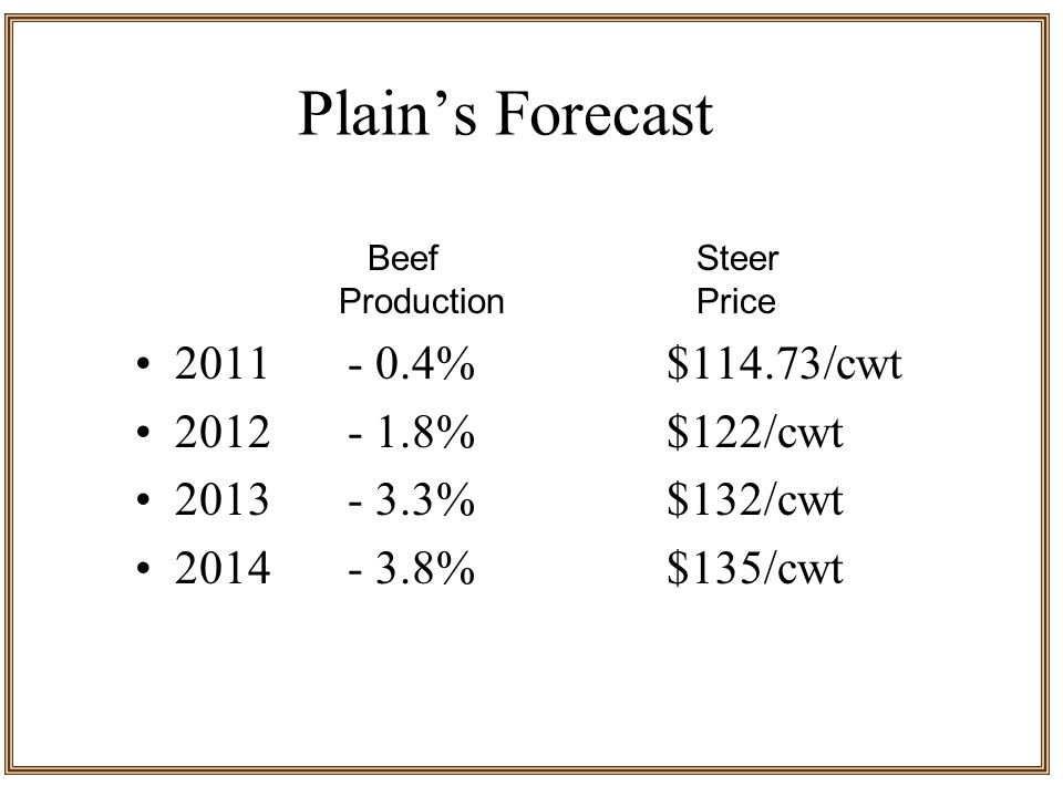 Plain's Forecast 2011- 0.4%$114.73/cwt 2012- 1.8%$122/cwt 2013- 3.3%$132/cwt 2014- 3.8%$135/cwt Beef Steer Production Price