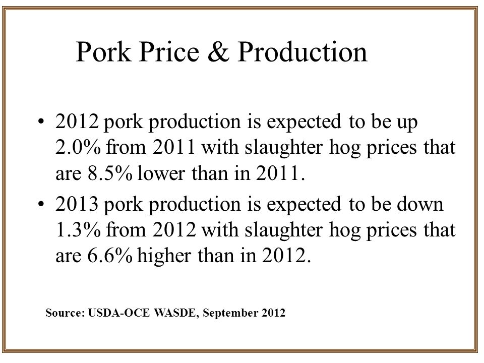 Pork Price & Production 2012 pork production is expected to be up 2.0% from 2011 with slaughter hog prices that are 8.5% lower than in 2011.