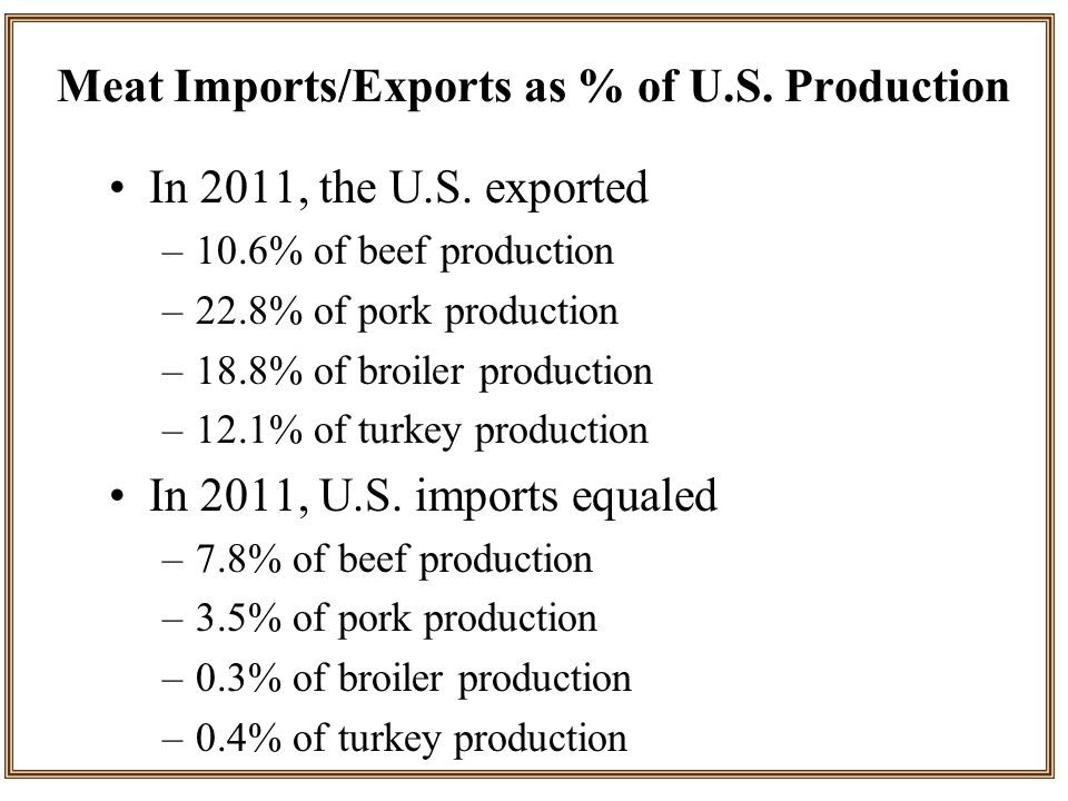 Meat Imports/Exports as % of U.S. Production In 2011, the U.S.