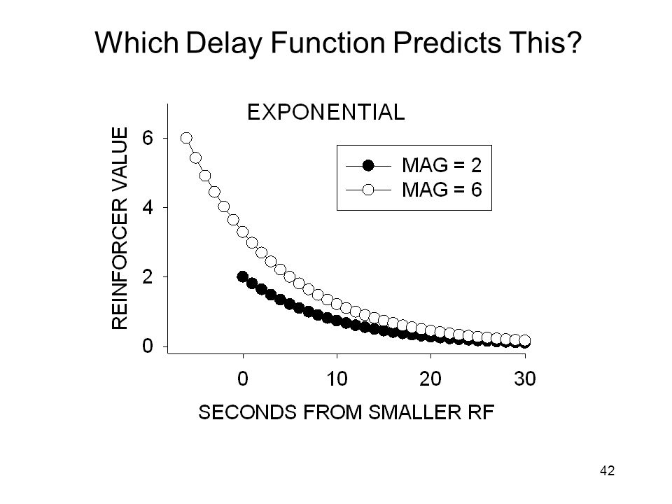 42 Which Delay Function Predicts This