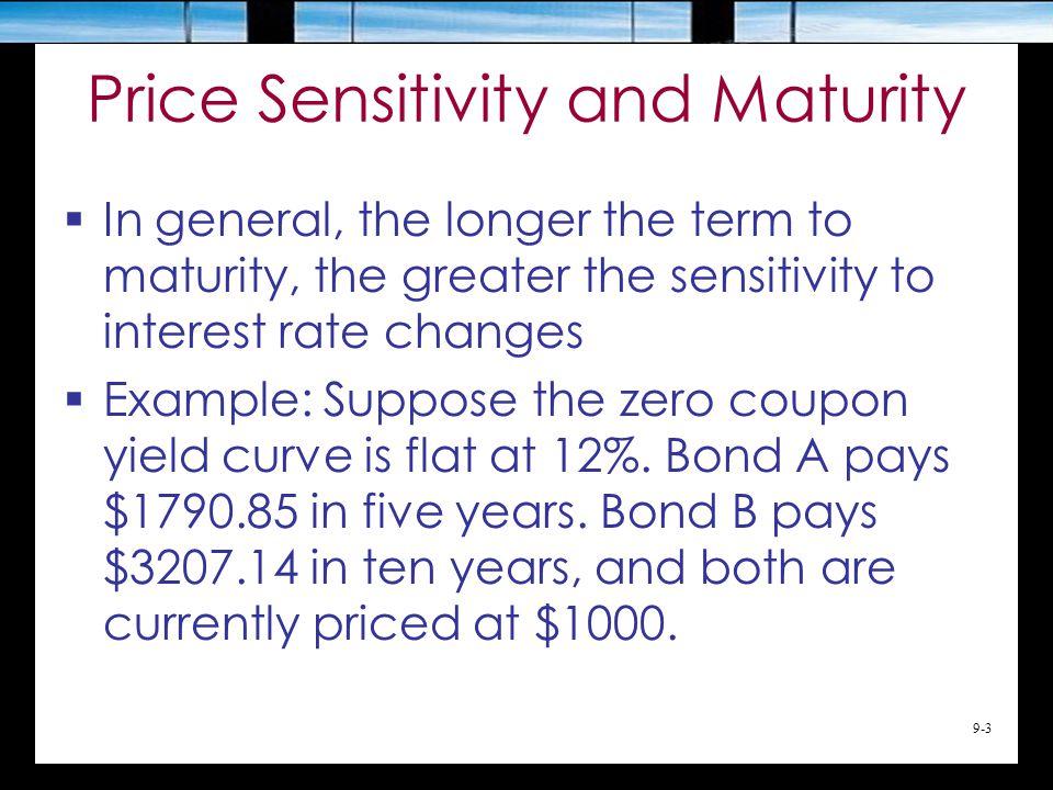 9-14 Duration of 2-year, 8% bond: Face value = $1,000, YTM = 12%