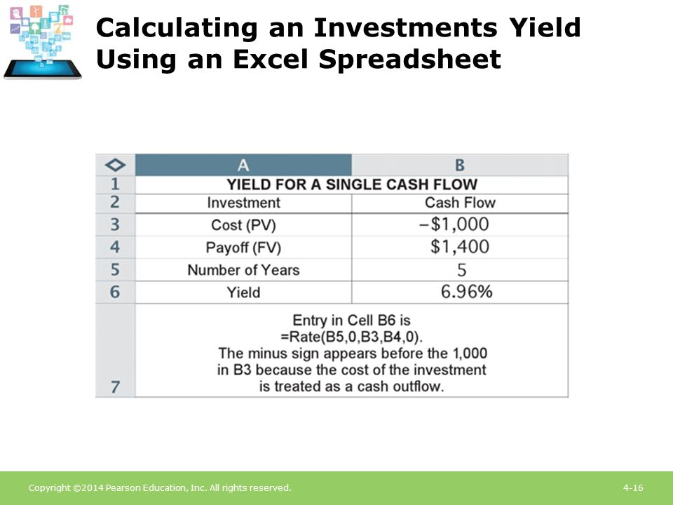 Copyright ©2014 Pearson Education, Inc. All rights reserved.4-16 Calculating an Investments Yield Using an Excel Spreadsheet