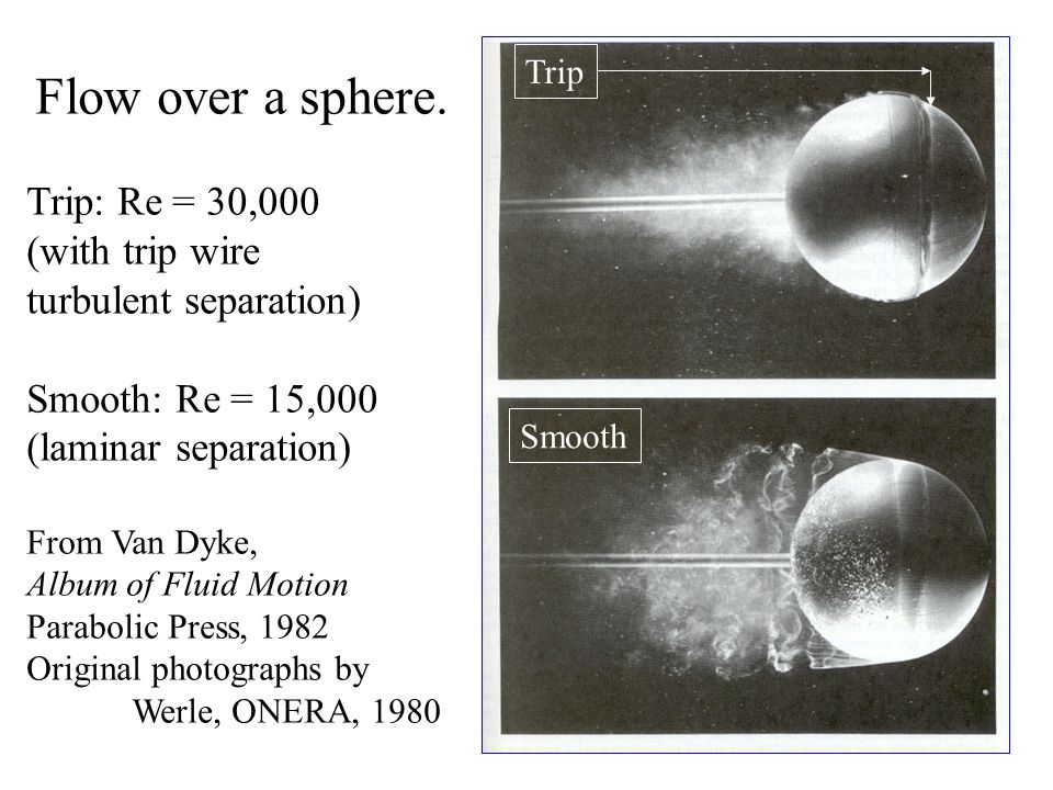 Smooth Trip Flow over a sphere.