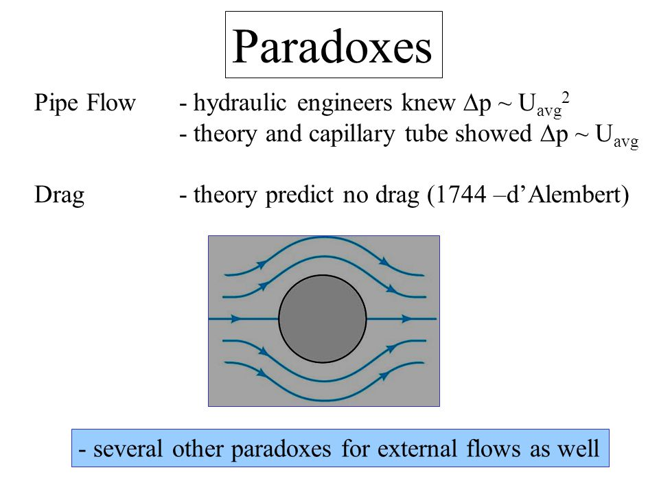 Paradoxes Pipe Flow - hydraulic engineers knew  p ~ U avg 2 - theory and capillary tube showed  p ~ U avg Drag - theory predict no drag (1744 –d'Alembert) - several other paradoxes for external flows as well