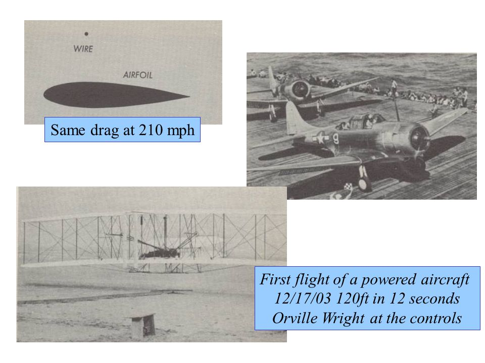 First flight of a powered aircraft 12/17/03 120ft in 12 seconds Orville Wright at the controls Same drag at 210 mph