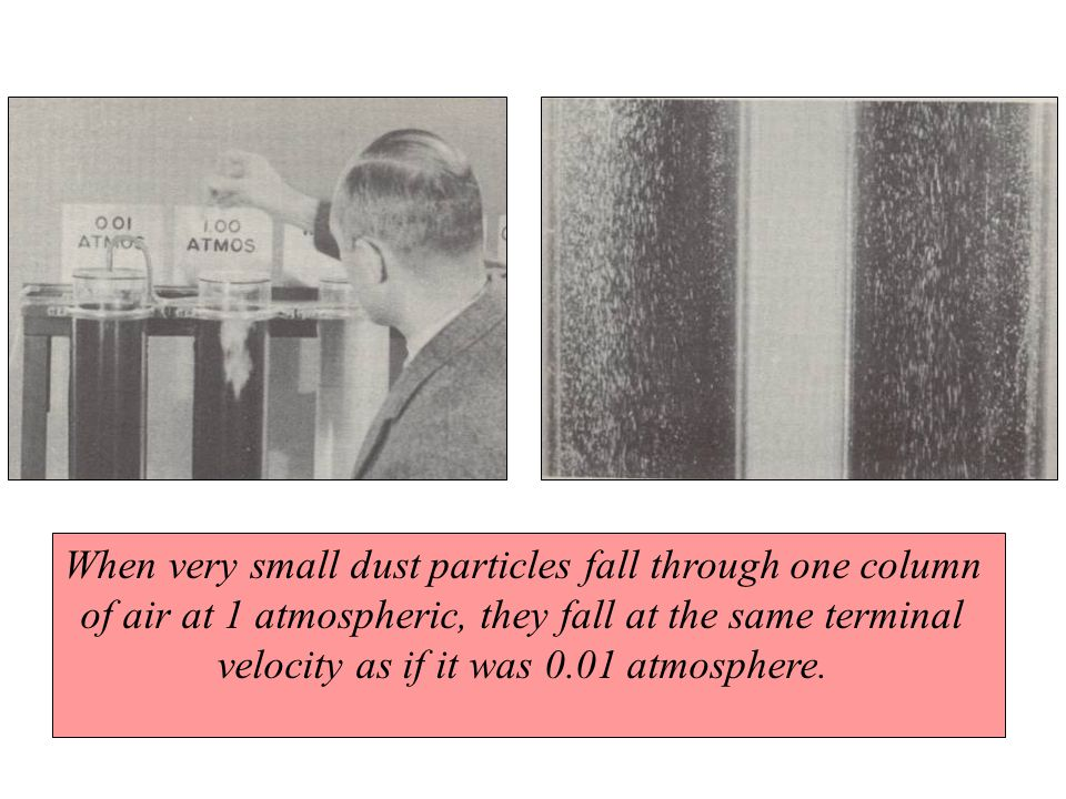 When very small dust particles fall through one column of air at 1 atmospheric, they fall at the same terminal velocity as if it was 0.01 atmosphere.